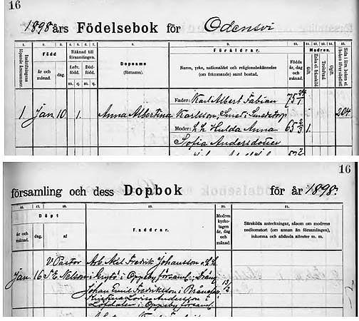 fodelsbokodensvi1898